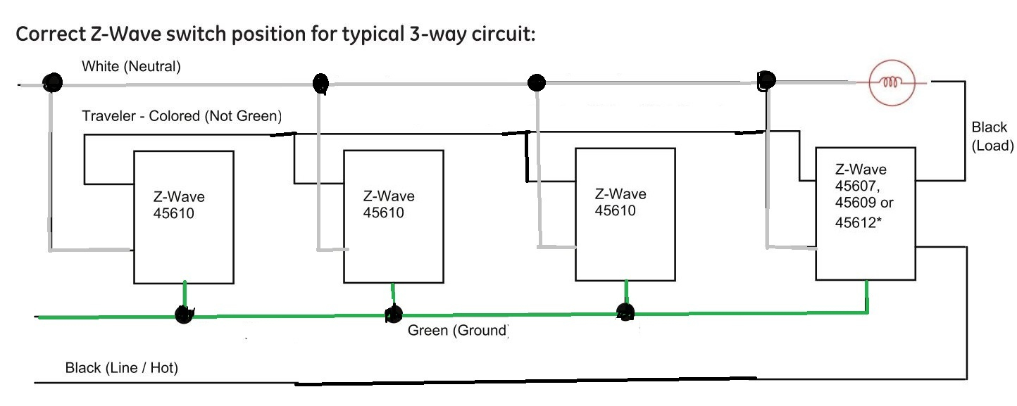 Outlet Anditch Wiring Diagram Wireitches Light From Receptacle - Wiring A Switched Outlet Wiring Diagram – Power To Receptacle