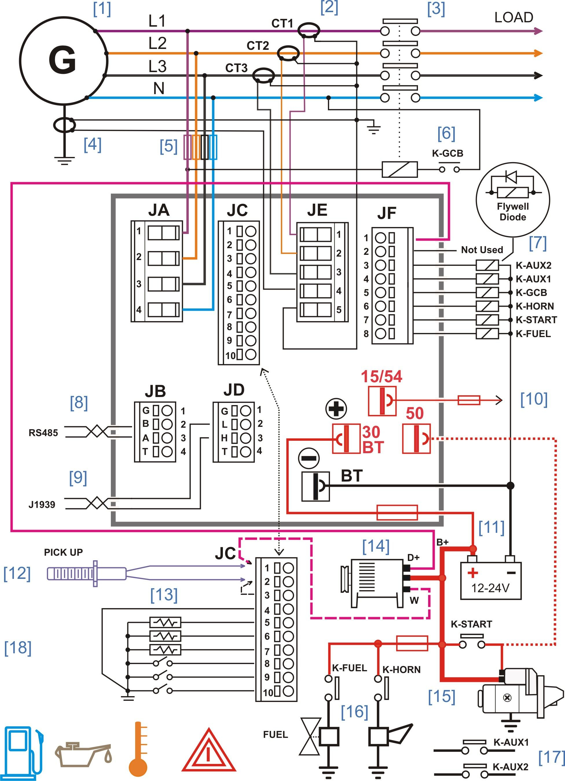 Panel Wiring Diagram - Today Wiring Diagram - Electrical Sub Panel Wiring Diagram