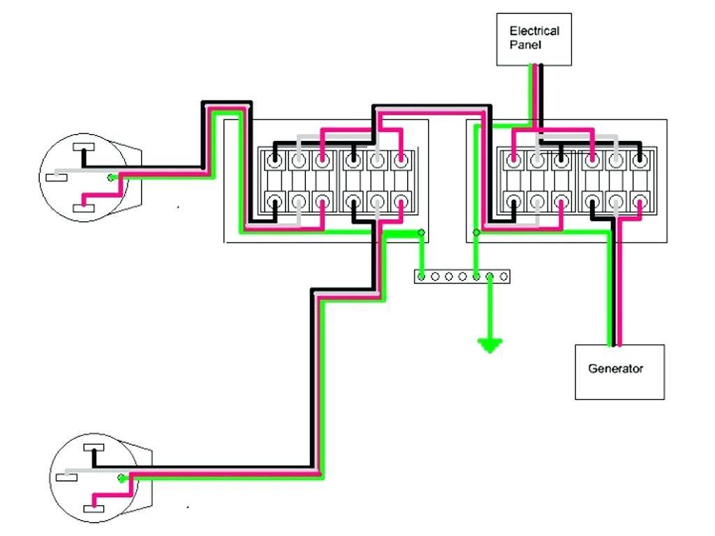 Passtime Gps Wiring Diagram - Lorestan - Passtime Gps Wiring Diagram