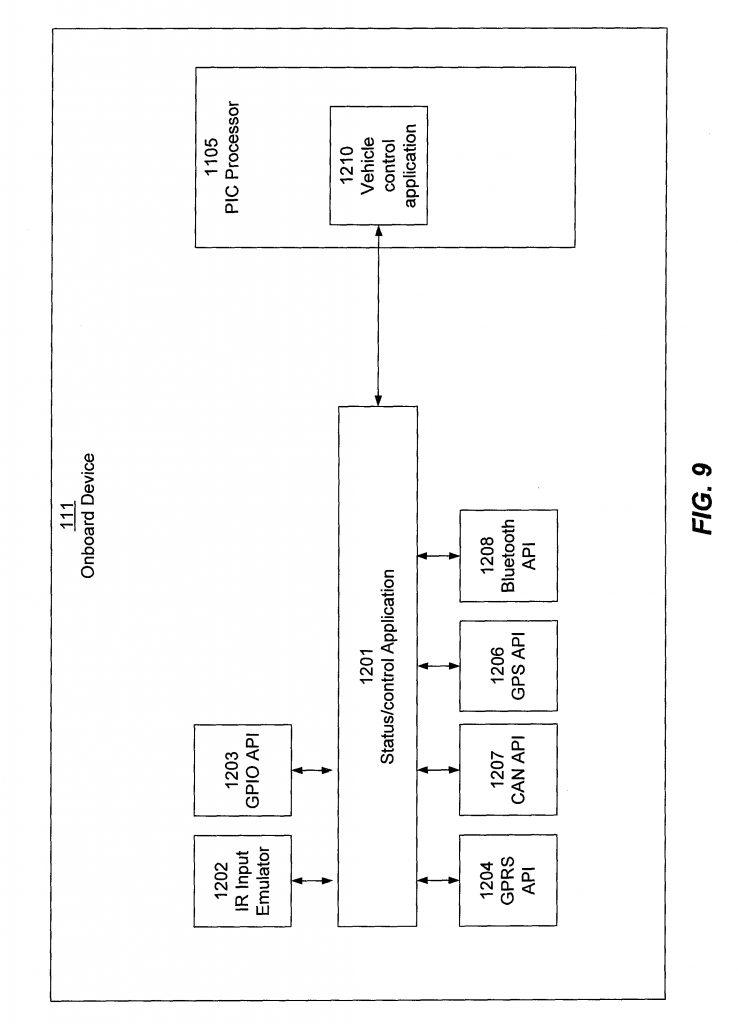 Passtime Pte 3 Wiring Diagram