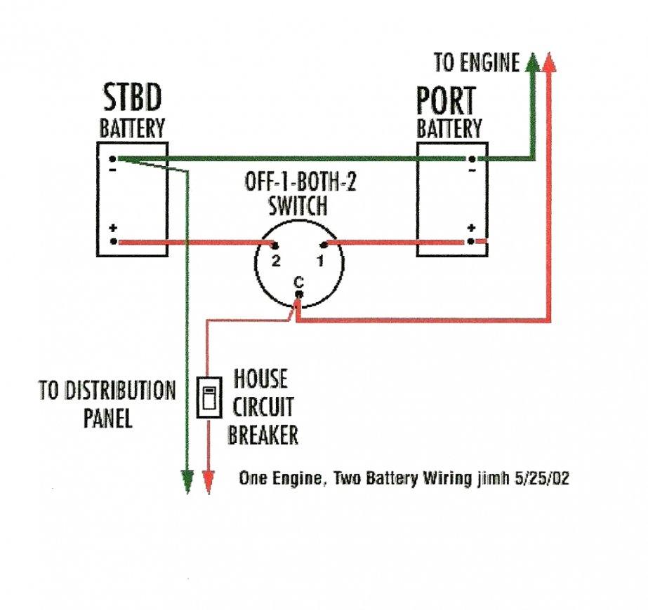 Perko Marine Dual Battery Switch Wiring Diagram from annawiringdiagram.com