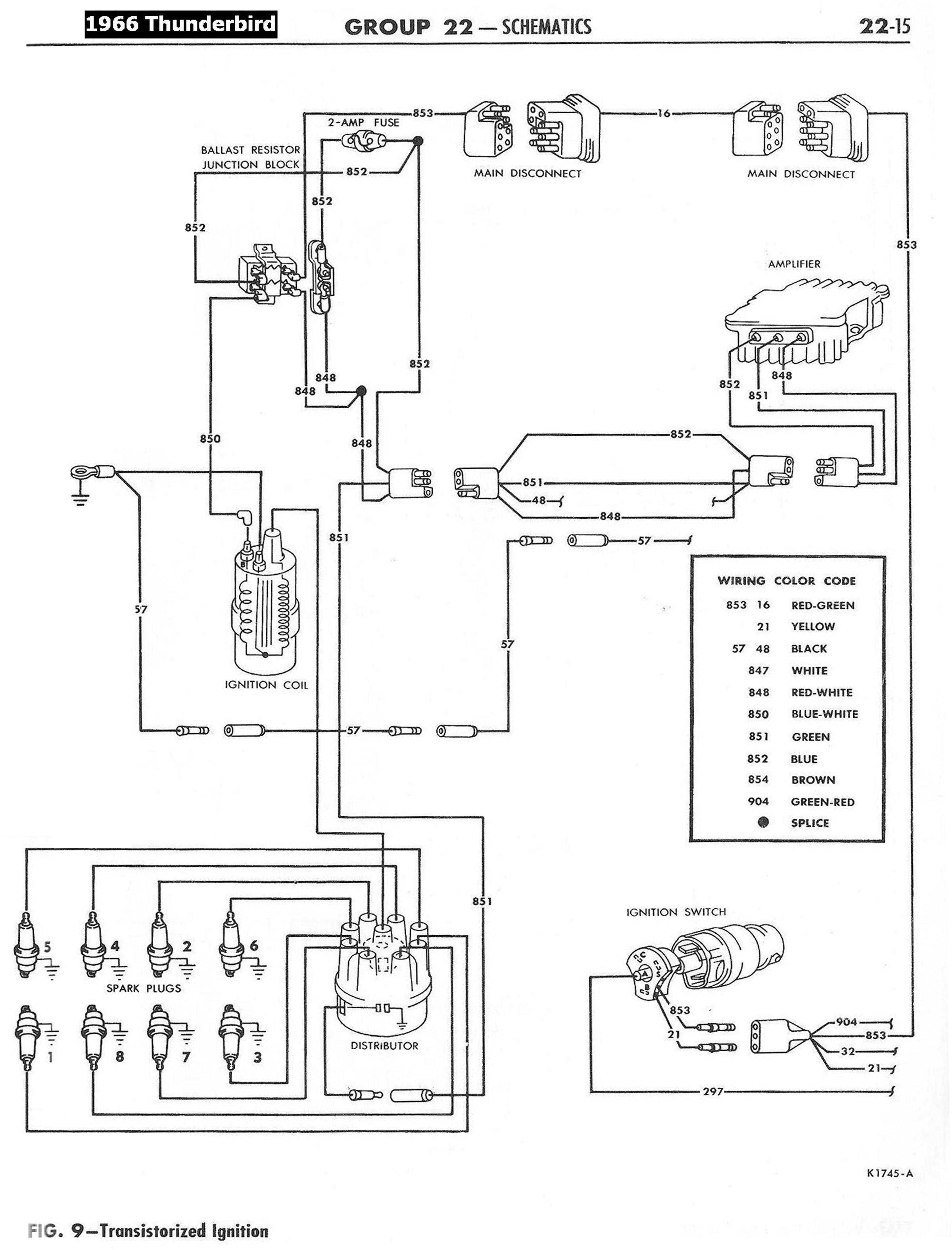 Diagram Oven Igniter Wiring Diagram Full Version Hd Quality Wiring Diagram Rackdiagram Momentidifesta It