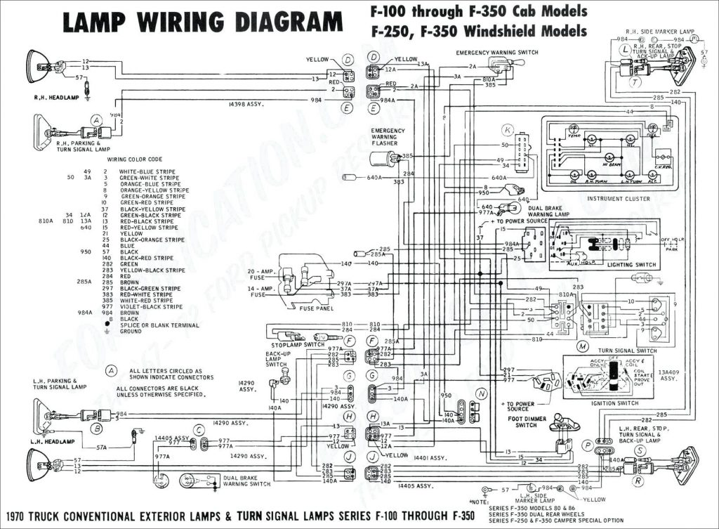 Peterbilt 379 Starter Wiring Diagram New 2001 Peterbilt