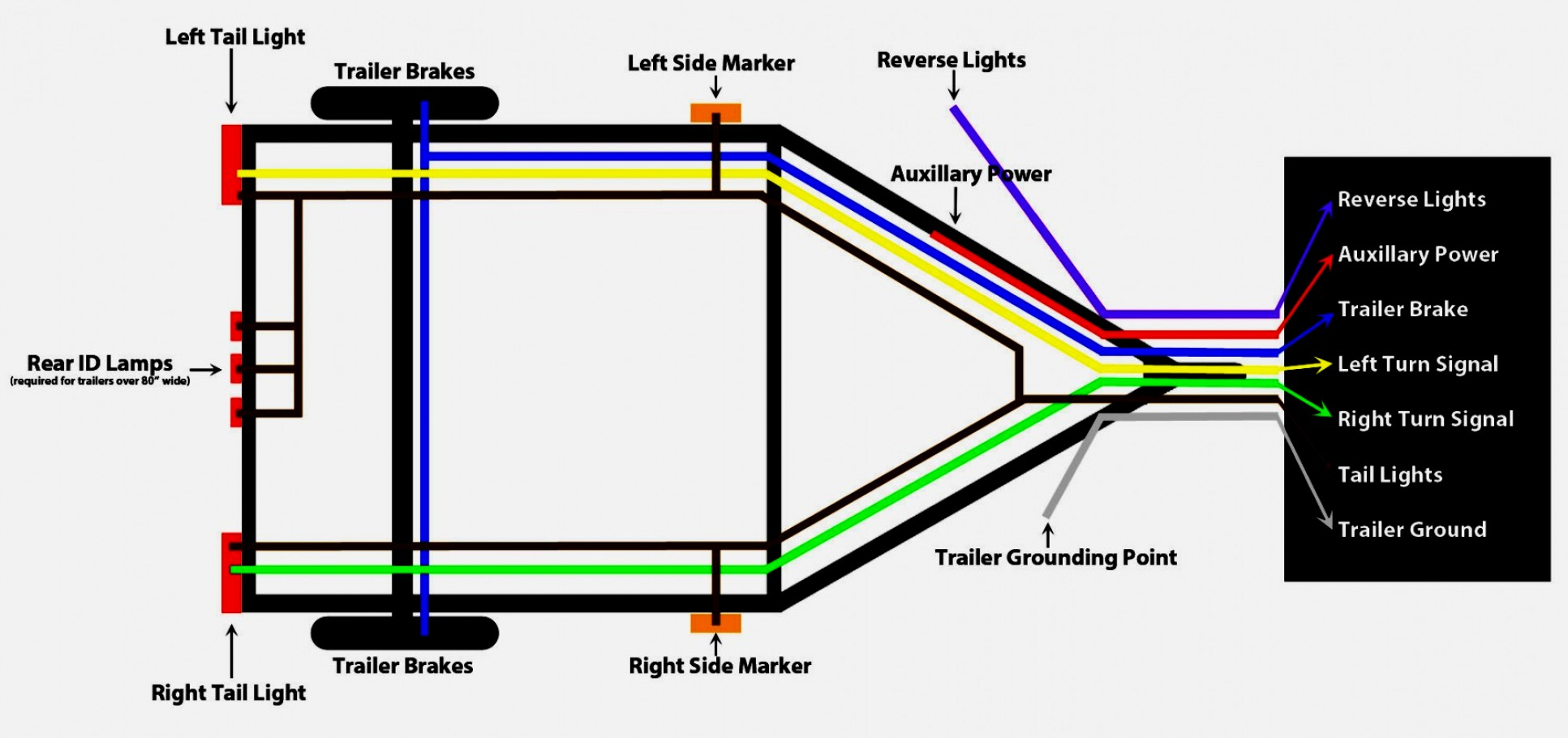 Pictures Pj Trailers Wiring Diagram Diagrams Simple Site - Pj Trailer Wiring Diagram