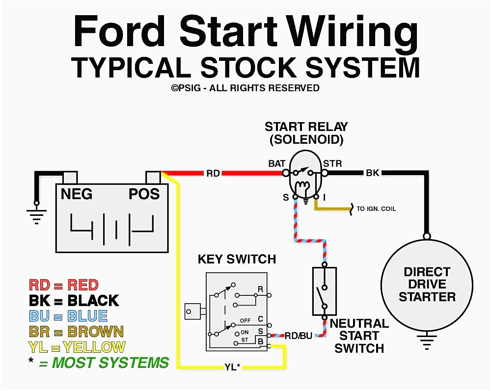 Pictures Wiring Diagram For A Ford Starter Relay Lively Remote - Ford Solenoid Wiring Diagram