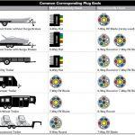Pinchuck Oliver On Car And Bike Wiring | Trailer Wiring Diagram   6 Way Plug Wiring Diagram