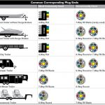 Pinchuck Oliver On Car And Bike Wiring | Trailer Wiring Diagram   6 Wire Trailer Wiring Diagram