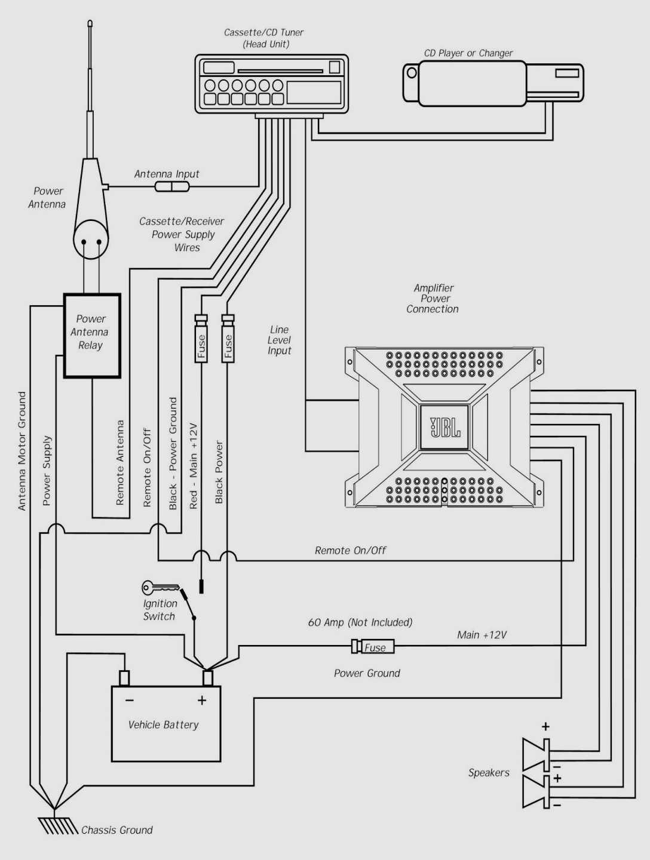 Pioneer Avh 270Bt Wiring Diagram Pioneer Wiring Diagrams Detailed - Pioneer Avh 270Bt Wiring Diagram