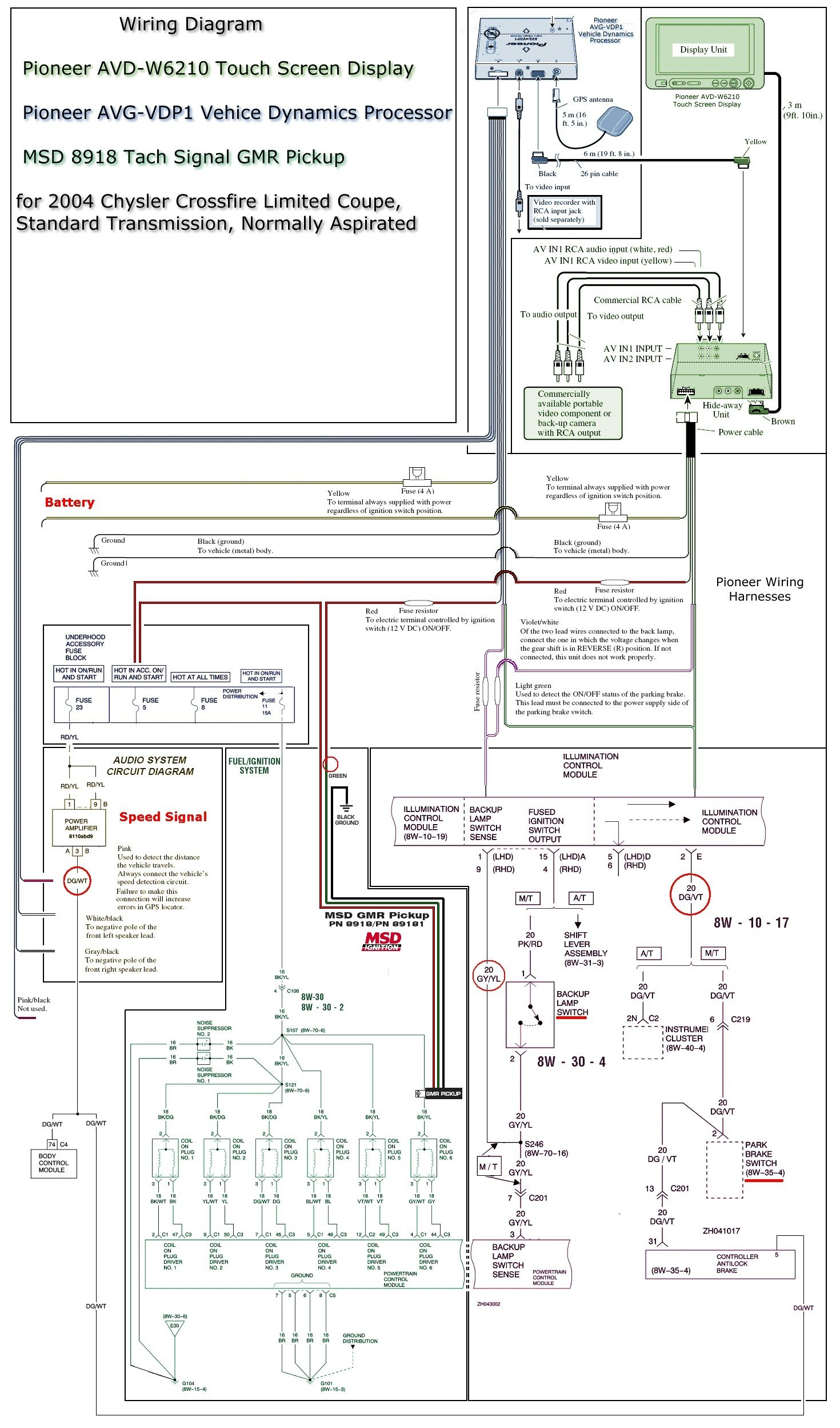 Pioneer Avh 280Bt Wiring Diagram | Wiring Diagram - Pioneer Avh 280Bt Wiring Diagram
