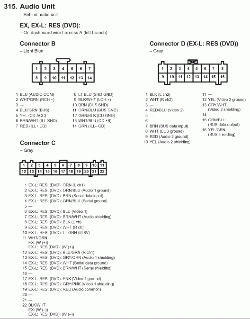 Avh P1400Dvd Wiring Diagram from annawiringdiagram.com