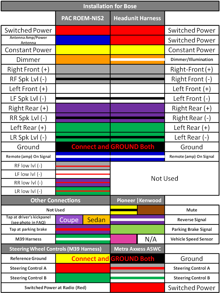 Pioneer Avh X2700bs Wiring Color Diagram