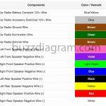 Pioneer Car Stereo Wiring Diagram Beautiful Luxury Deh 1300Mp Colors   Pioneer Radio Wiring Diagram