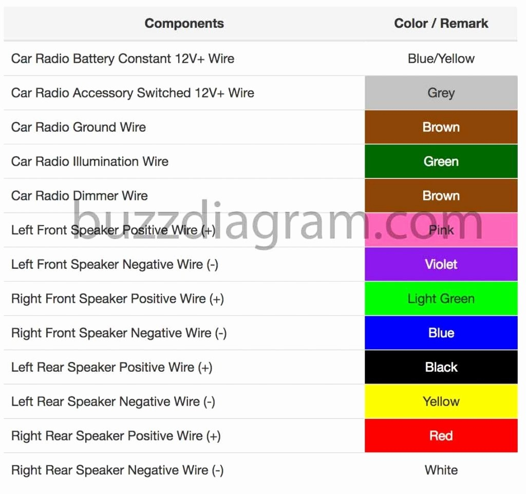 Pioneer Car Stereo Wiring Diagram Beautiful Luxury Deh 1300Mp Colors - Pioneer Radio Wiring Diagram