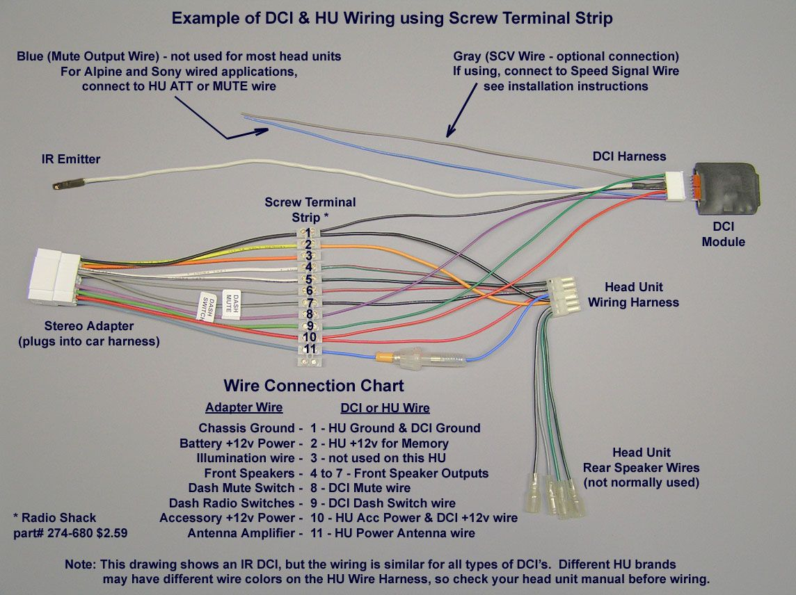 Pioneer Car Stereo Wiring Harness Diagram | Mechanic's Corner - Pioneer Car Stereo Wiring Diagram