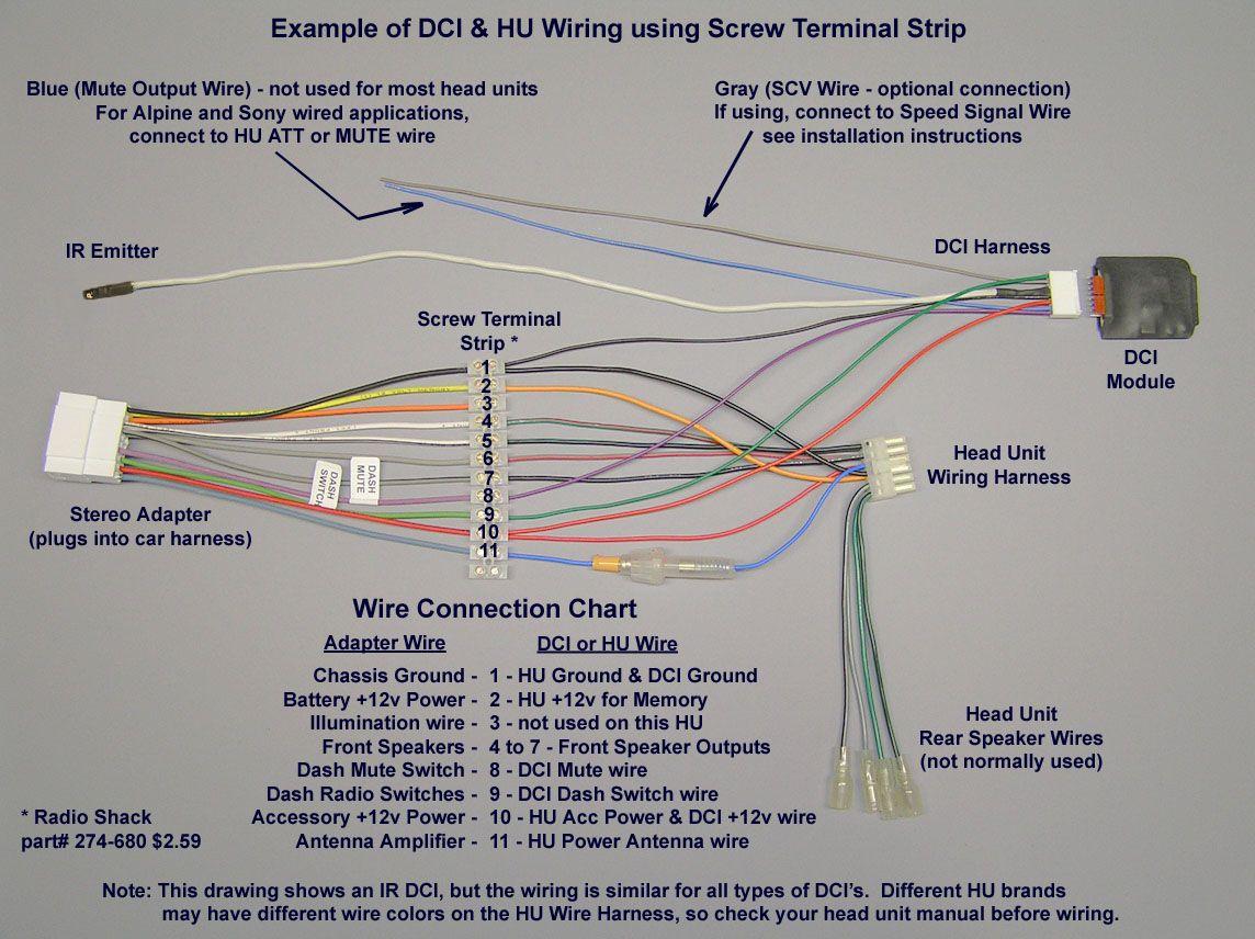 Pioneer Car Stereo Wiring Harness Diagram | Mechanic's Corner - Pioneer Stereo Wiring Diagram
