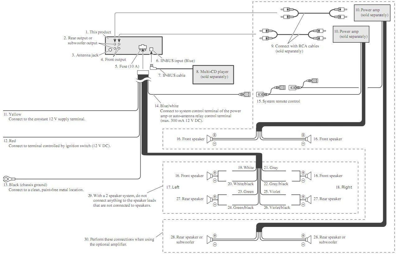 Pioneer Deh 150 Wiring Diagram from annawiringdiagram.com