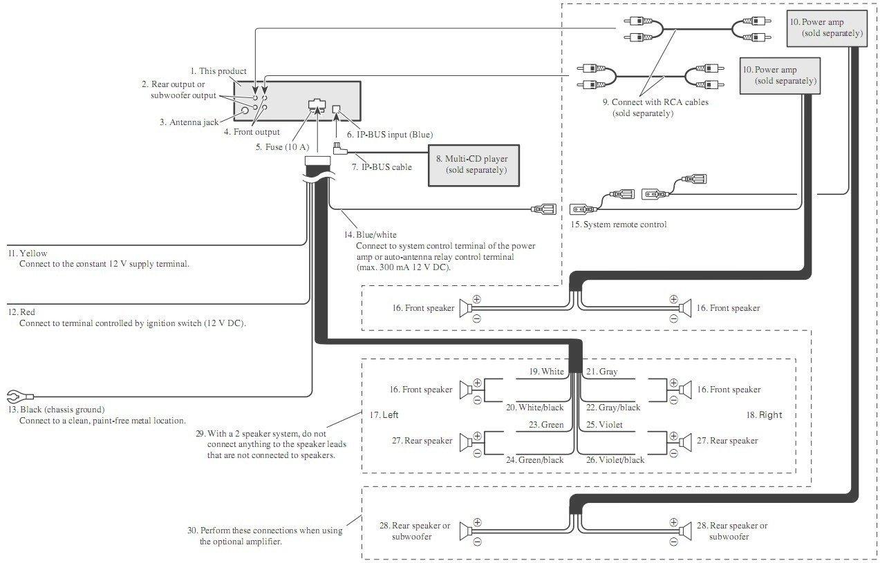 Pioneer Deh X6800Bt Wiring Diagram 2 | Wiring Diagram - Pioneer Deh-X6800Bt Wiring Diagram