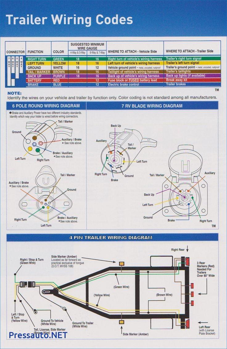 Pj Trailer Brake Wiring Diagram | Wiring Diagram - Gooseneck Trailer Wiring Diagram