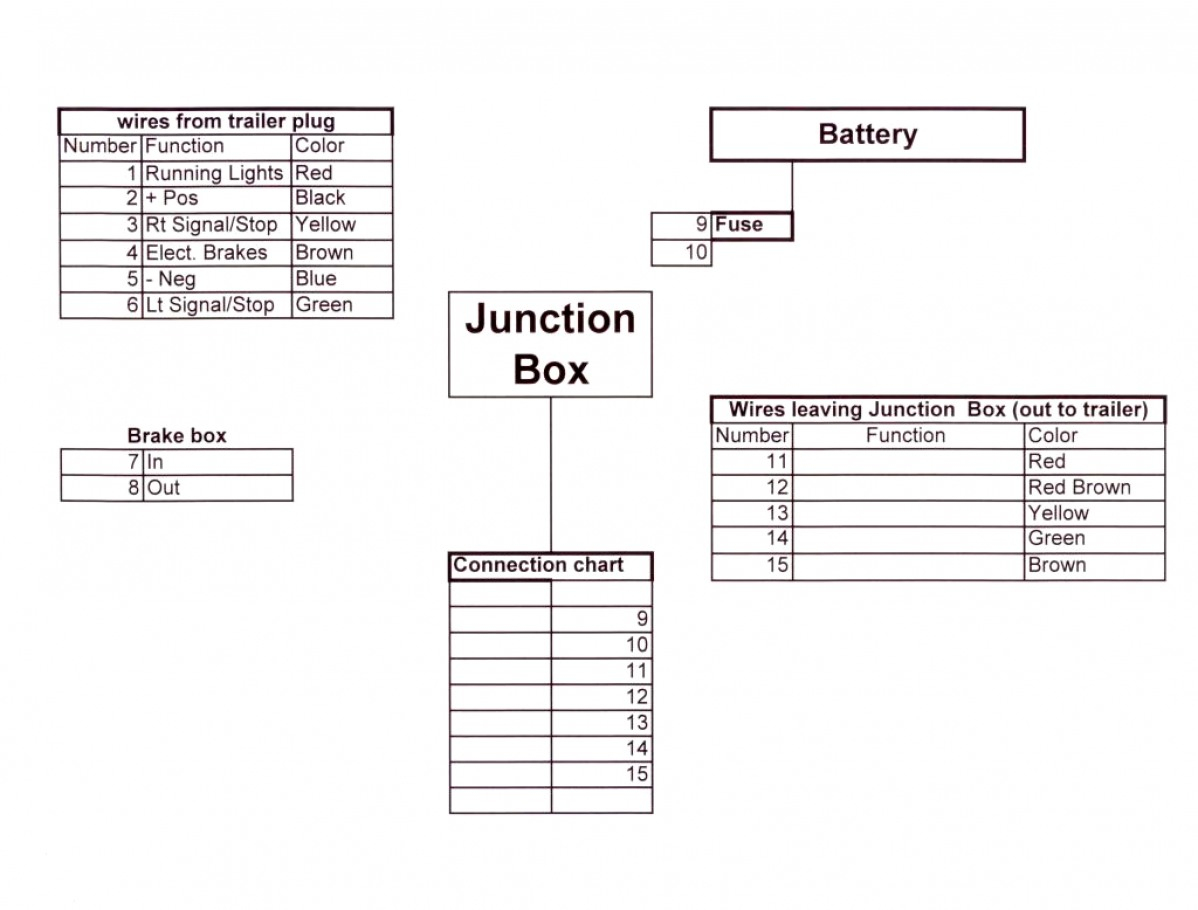 Pj Trailer Wiring With Junction Box Diagrams - Data Wiring Diagram Site - Pj Trailer Wiring Diagram