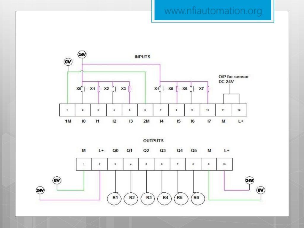 Plc Wiring Diagrams from annawiringdiagram.com