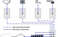 Poe Cat 5 Wiring Diagram | Wiring Diagram – Cat5 Wiring Diagram B