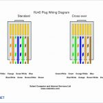 Poe Ethernet Wiring Diagram Leviton | Wiring Diagram   Poe Wiring Diagram