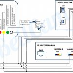Poe Ip Camera Wiring Diagram | Wiring Diagram   Poe Ip Camera Wiring Diagram
