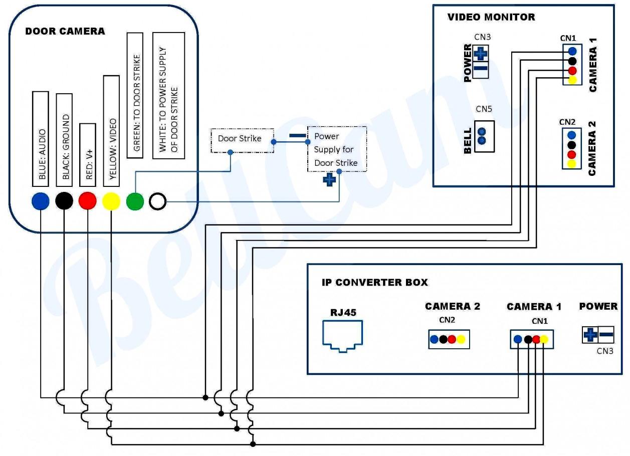 Poe Ip Camera Wiring Diagram | Wiring Diagram - Poe Ip Camera Wiring Diagram