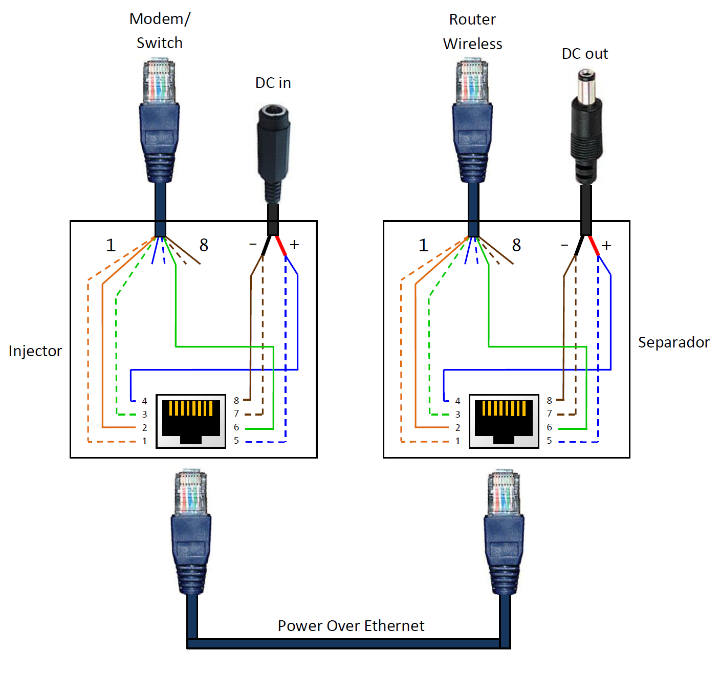 Poe Rj45 Pinout Diagram | Wiring Diagram - Poe Ip Camera Wiring Diagram