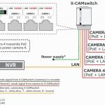 Poe Wiring Schematic   Wiring Diagram Data   Poe Wiring Diagram