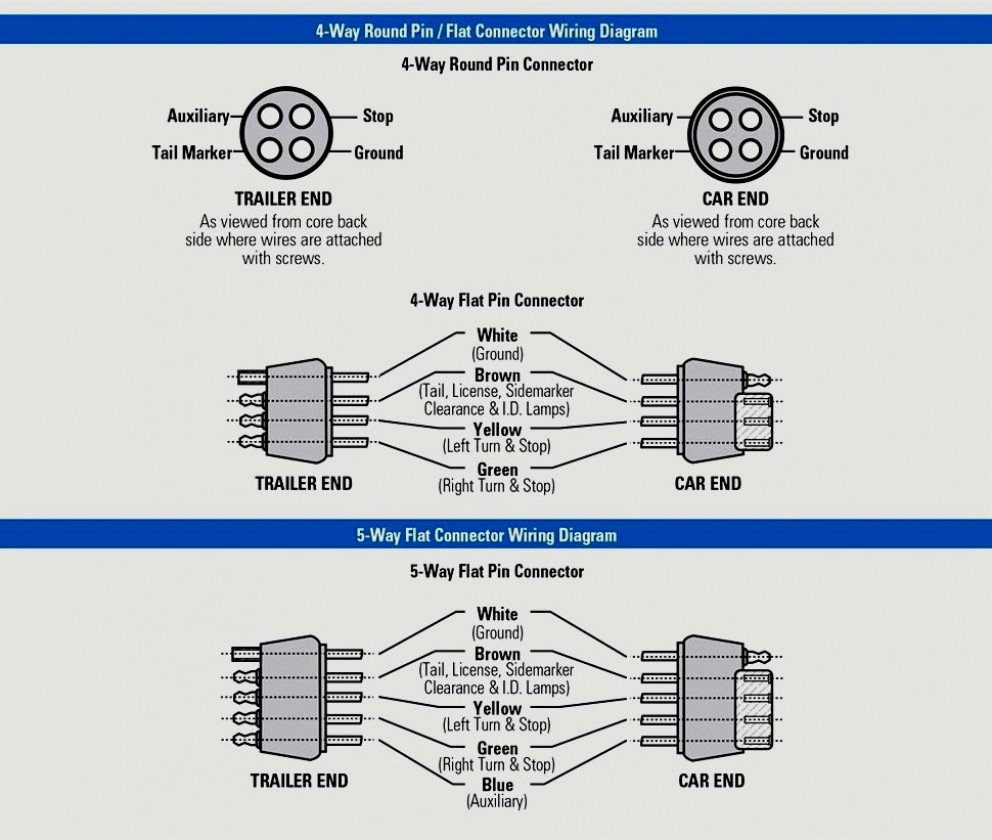 Pollak 6 Pin Wiring Diagram | Manual E-Books - 6 Way Trailer Wiring Diagram