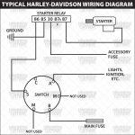 Popular Starter Generator Wiring Diagram Golf Cart   Edmyedguide24   Starter Generator Wiring Diagram