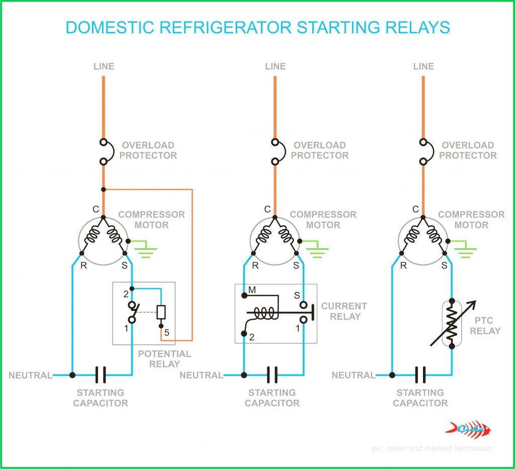 Potential Relay Start Capacitor Run Motor With Capacitor Diagram