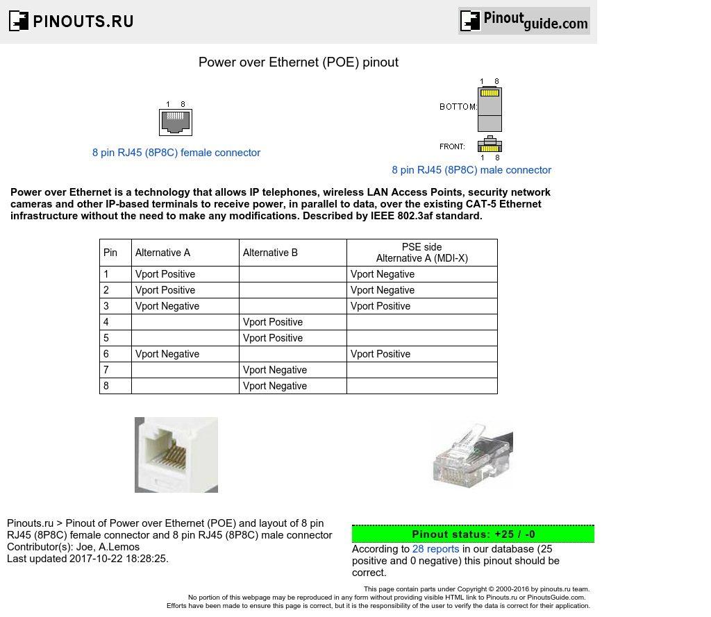 Power Over Ethernet Poe Pinout Diagram Pinoutguide Com Manual Guide