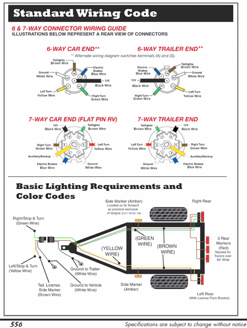 Premium Hopkins 7 Blade Wiring Diagram Mesmerizing Trailer - 7 Pin Connector Wiring Diagram
