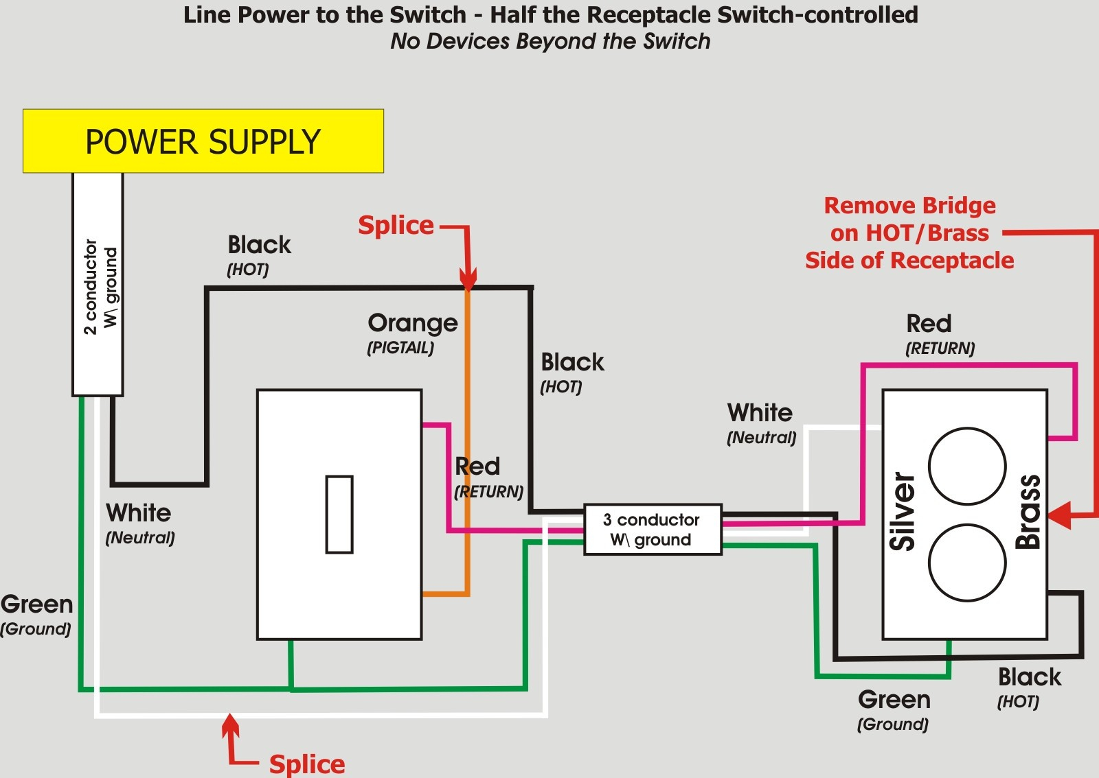 Light Switch Outlet Combo Wiring Diagram