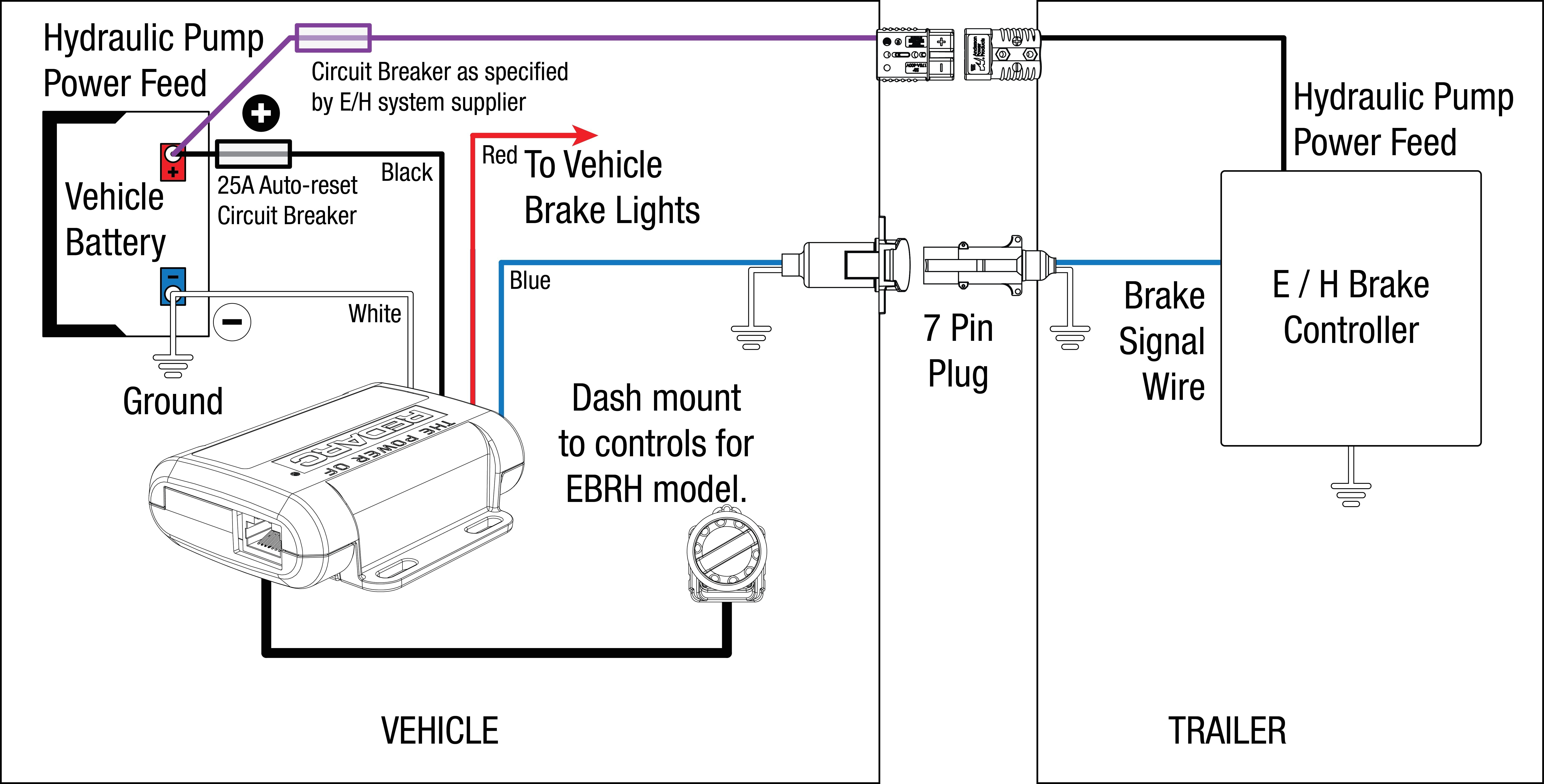 Prodigy P2 Wiring Harness - Data Wiring Diagram Today - Brake Controller Wiring Diagram