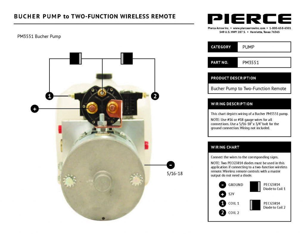Pump Wiring Diagrams