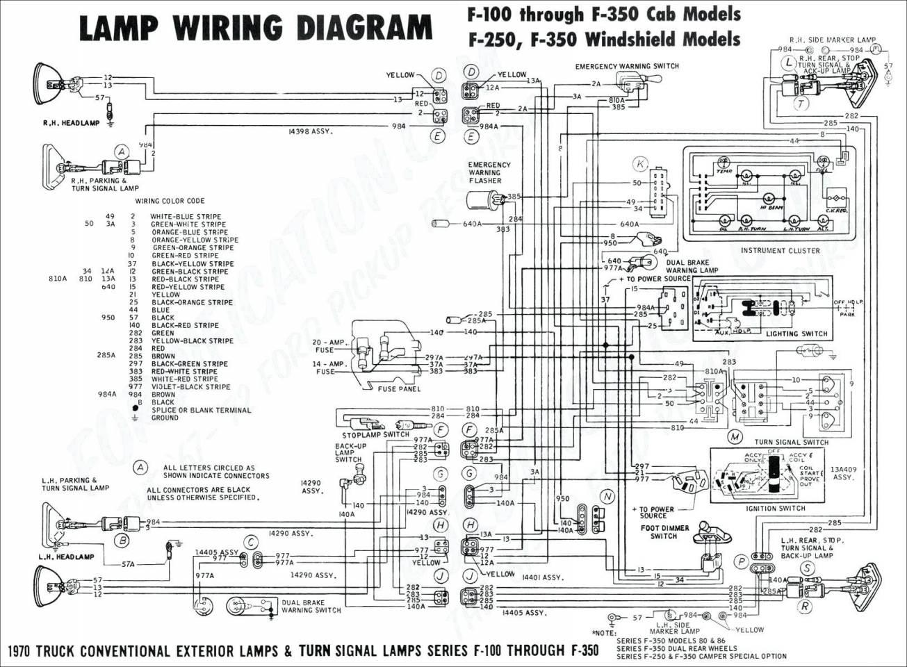 Purpose Of Slip Rings Beautiful Wind Turbine Slip Ring 8 Circuits - Wind Turbine Wiring Diagram