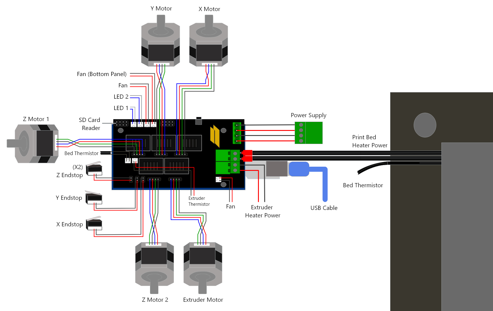 R1+ Ramps Board Wiring Diagram – Robo Help Center - Ramps 1.4 Wiring Diagram