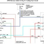 Radiator Cooling Fan Fuse Location: Where Is The Fuse Located For – Fan Relay Wiring Diagram
