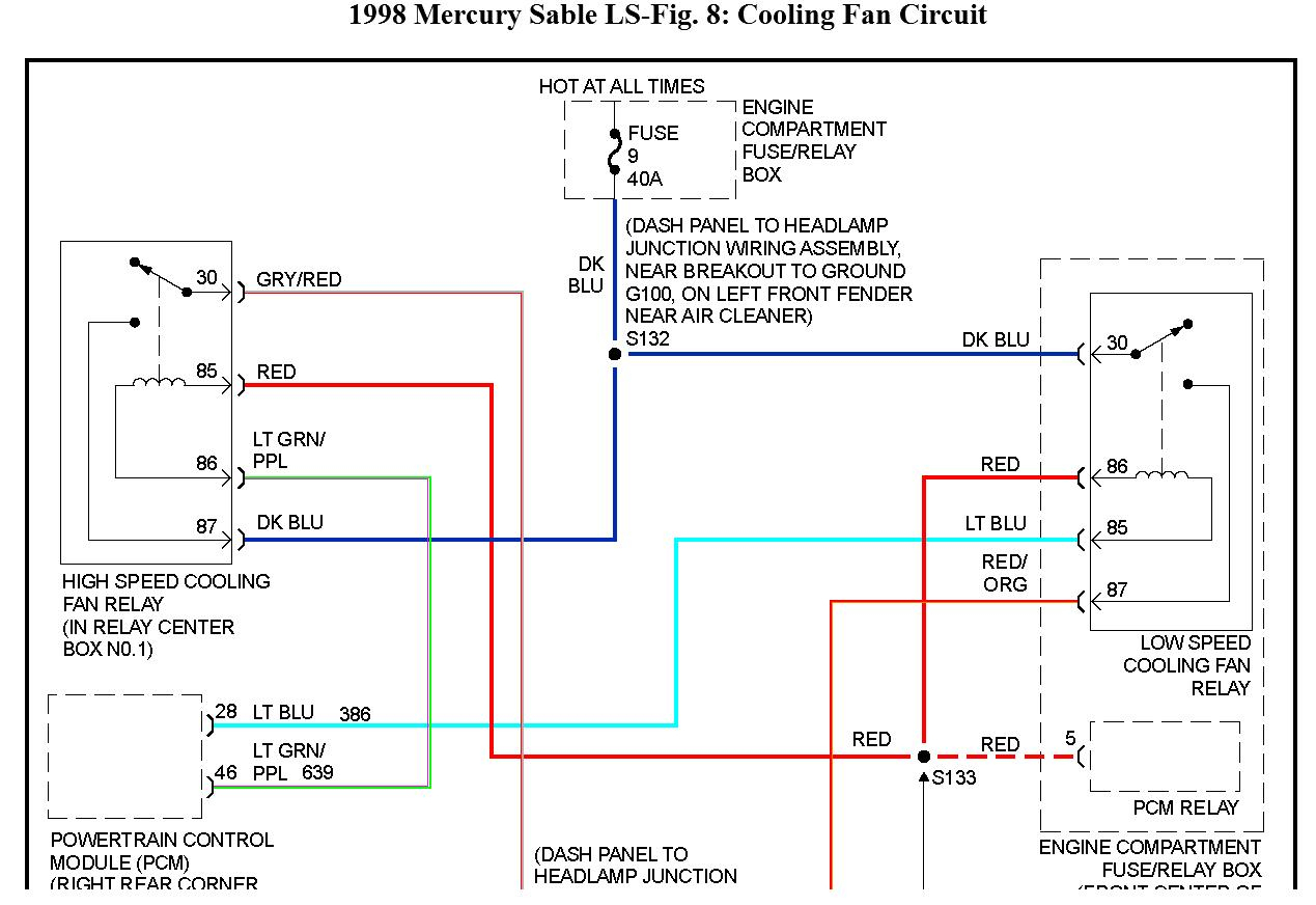 Radiator Cooling Fan Fuse Location: Where Is The Fuse Located For - Fan Relay Wiring Diagram