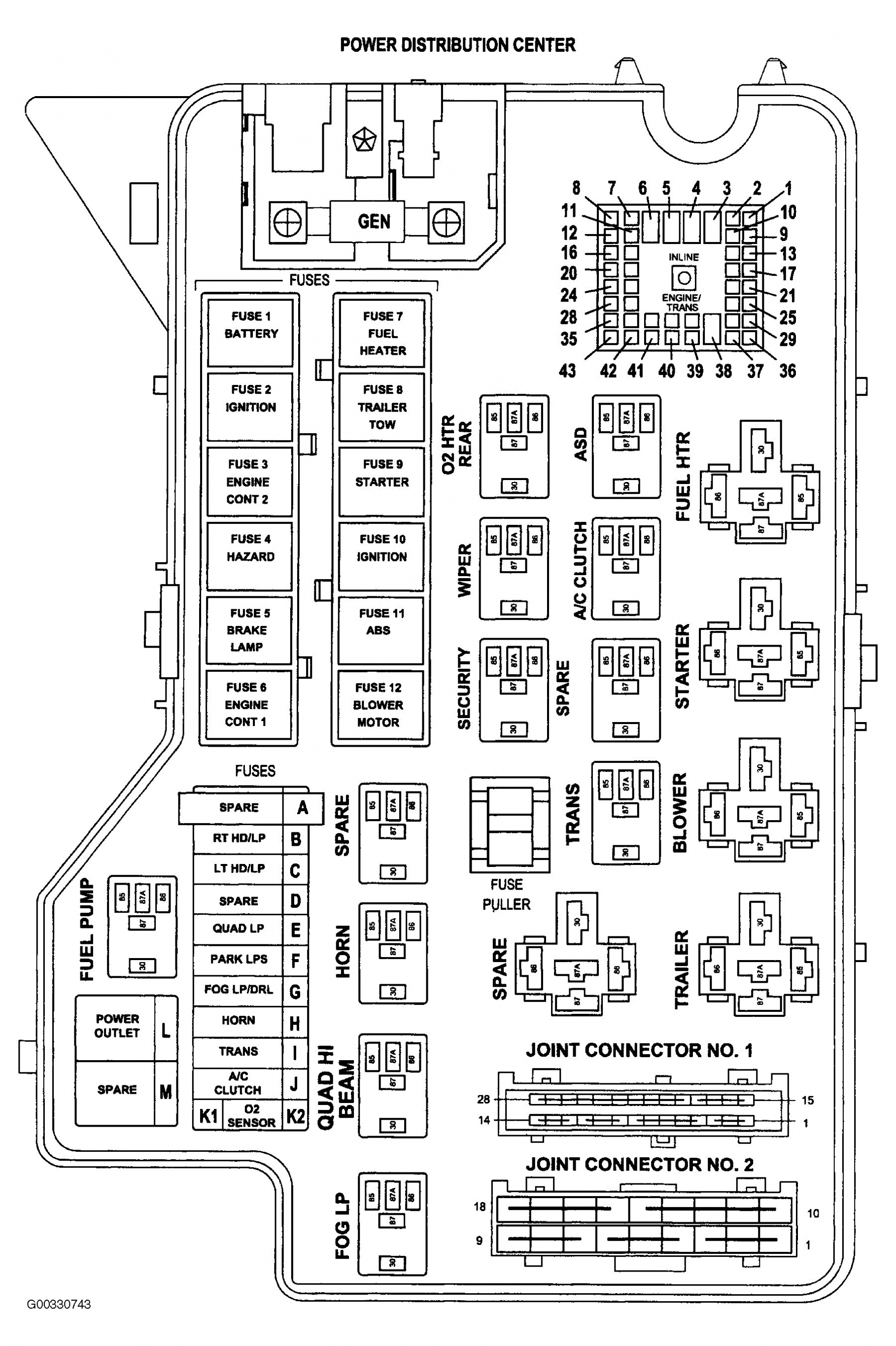 Ram 1500 Fuse Box - Wiring Diagram Data - 2004 Dodge Ram 1500 Wiring Diagram