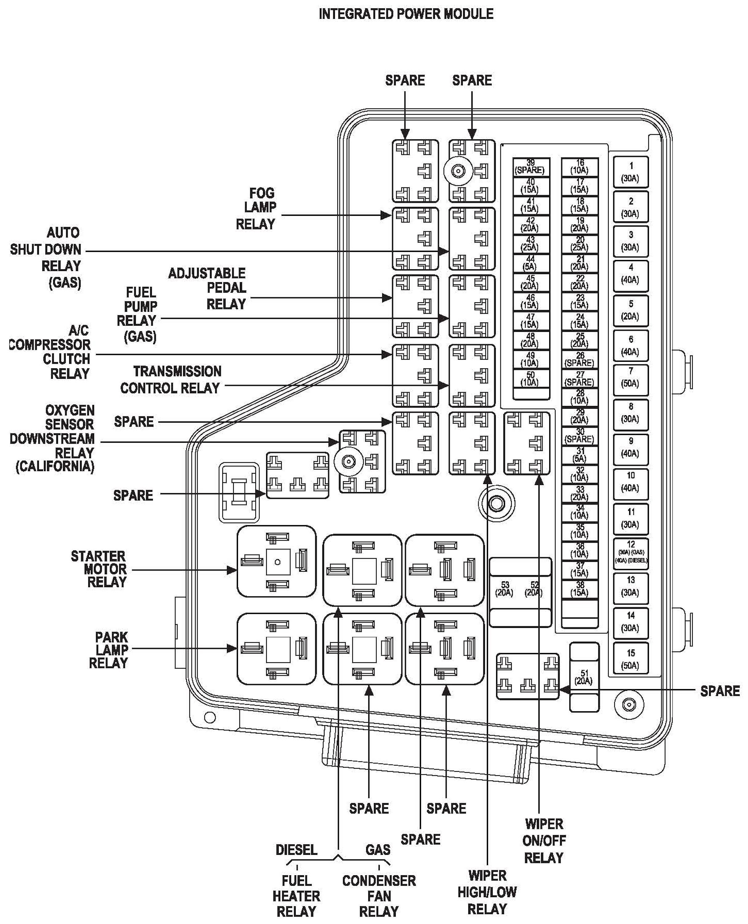 Ram Fuse Box | Wiring Diagram - 2004 Dodge Ram 1500 Wiring Diagram
