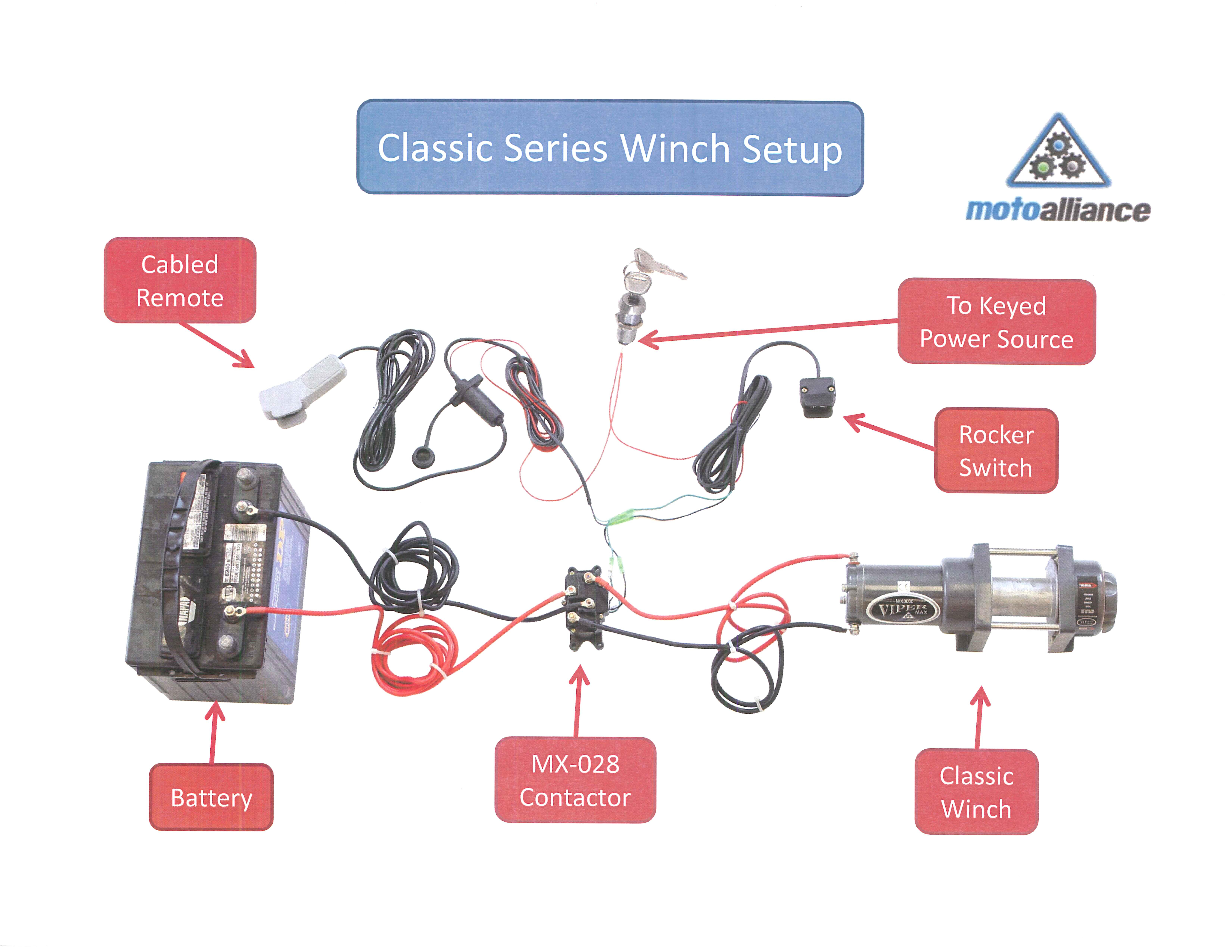 Ramsey Atv Winch Wiring Diagram   Wiring Library - Badland Winch Wiring Diagram