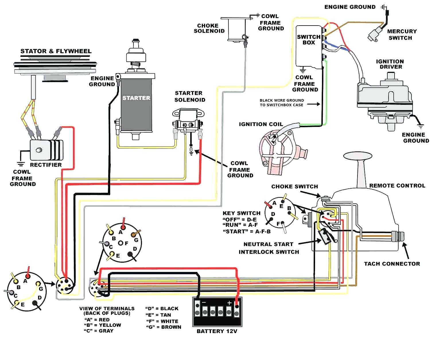 Random Ignition Switch Wiring Diagram - Panoramabypatysesma - Ignition Switch Wiring Diagram