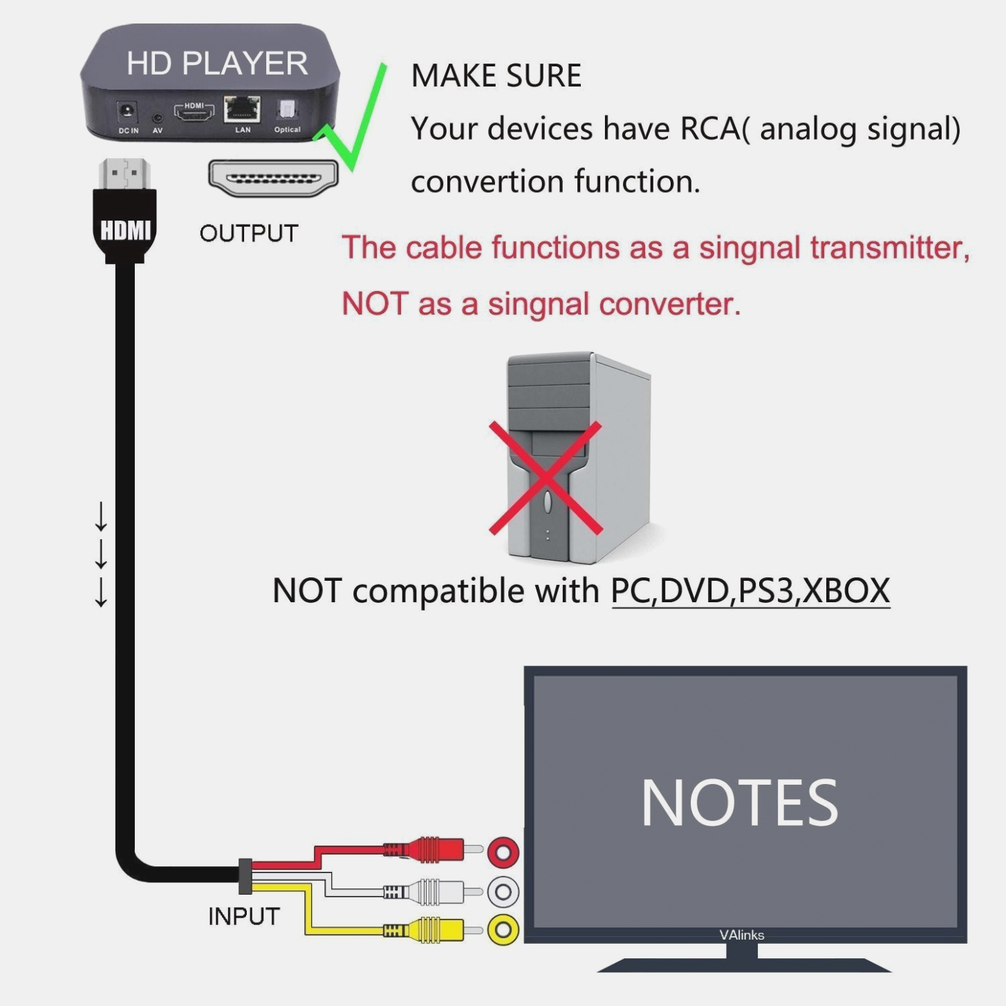 Rca Power Wiring Diagram - Great Installation Of Wiring Diagram • - Hdmi Wiring Diagram