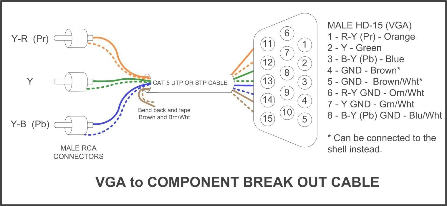 Rca To Vga Pinout Diagram Yellow Diy Wiring Pressauto Net New Hdmi - Hdmi To Rca Wiring Diagram