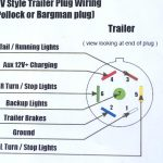 Reese 7 Wire Trailer Plug Diagram   Wiring Diagram Detailed   Trailer Plug Wiring Diagram