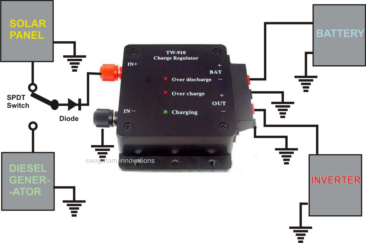 Renogy Wiring Diagram | Best Wiring Library - Renogy Wiring Diagram